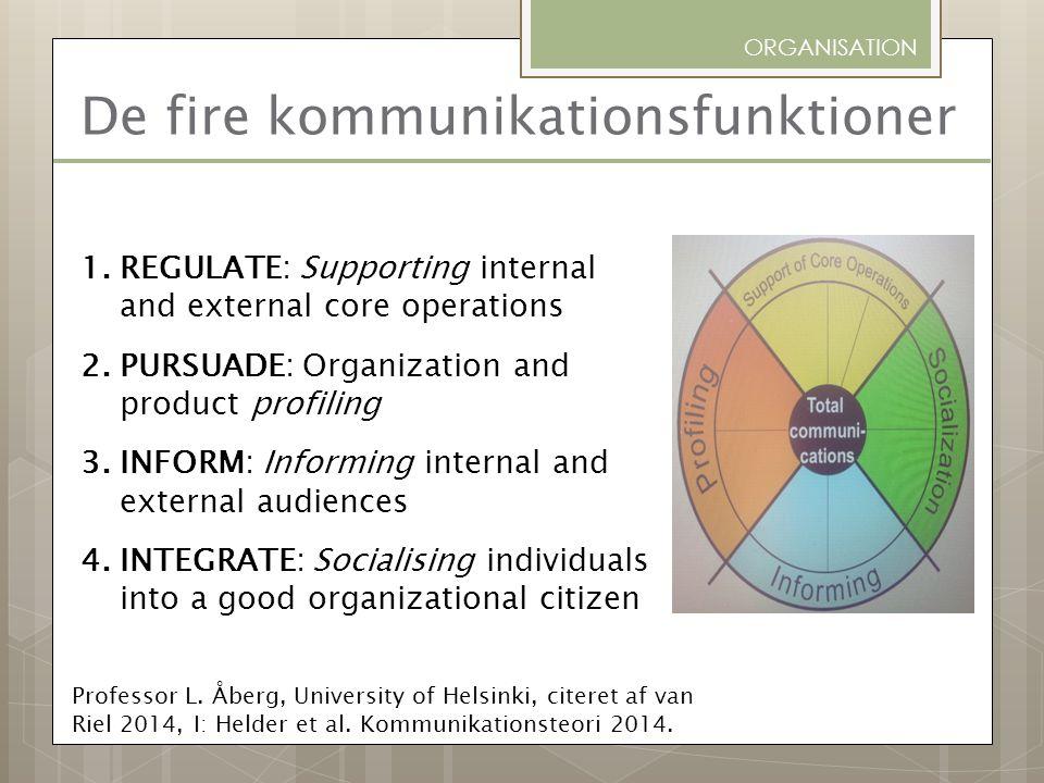 De fire kommunikationsfunktioner
