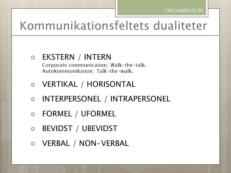 Kommunikationsfeltets dualiteter