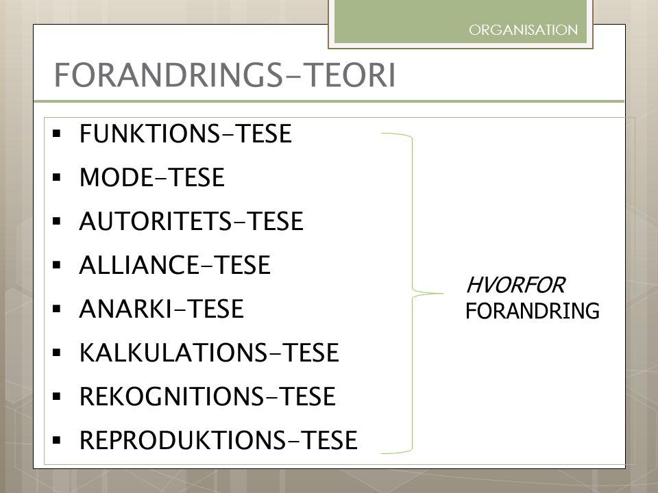 FORANDRINGS-TEORI FUNKTIONS-TESE MODE-TESE AUTORITETS-TESE