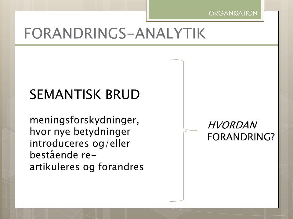 FORANDRINGS-ANALYTIK