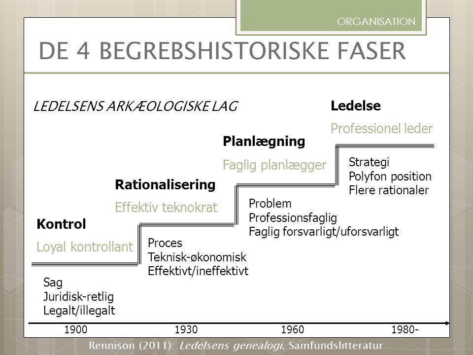 DE 4 BEGREBSHISTORISKE FASER