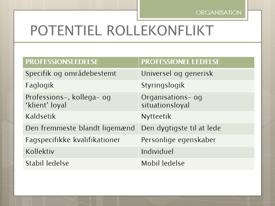 POTENTIEL ROLLEKONFLIKT