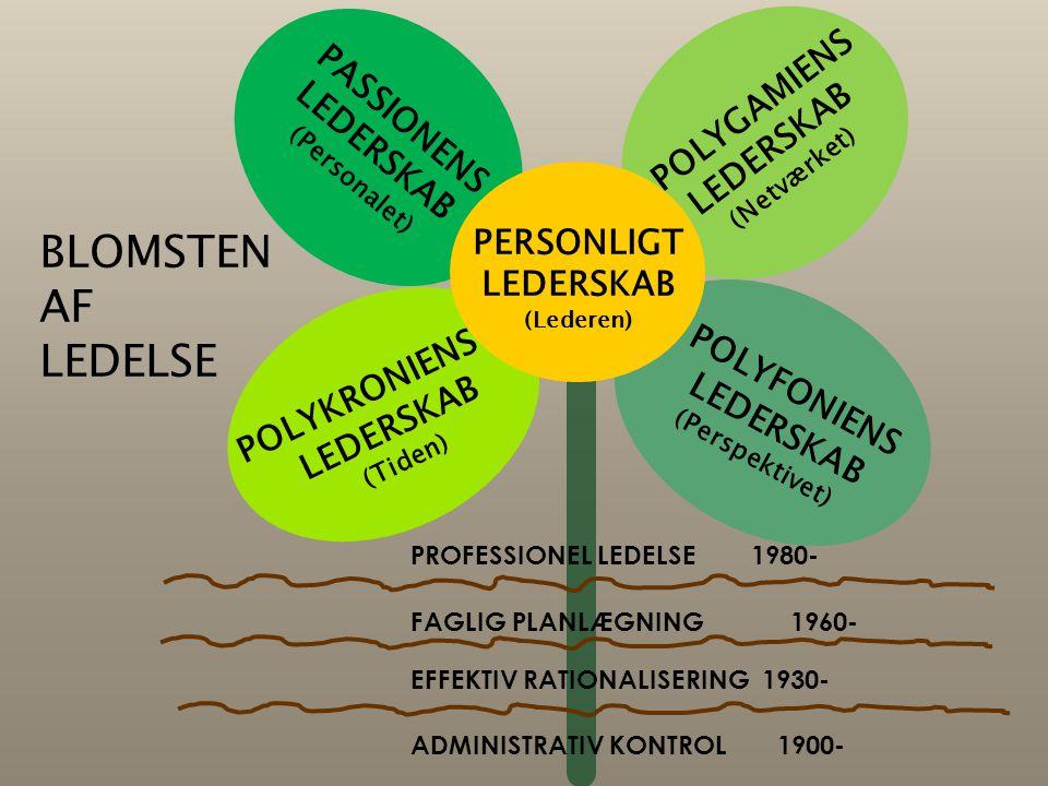 BLOMSTEN AF LEDELSE POLYGAMIENS PASSIONENS LEDERSKAB LEDERSKAB