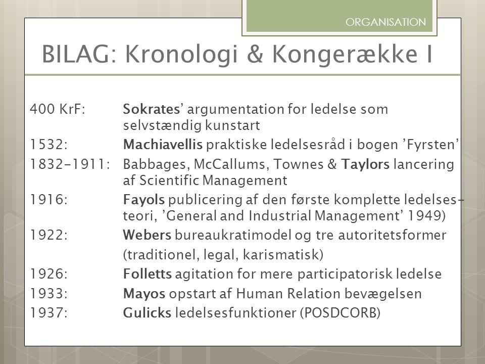 BILAG: Kronologi & Kongerække I