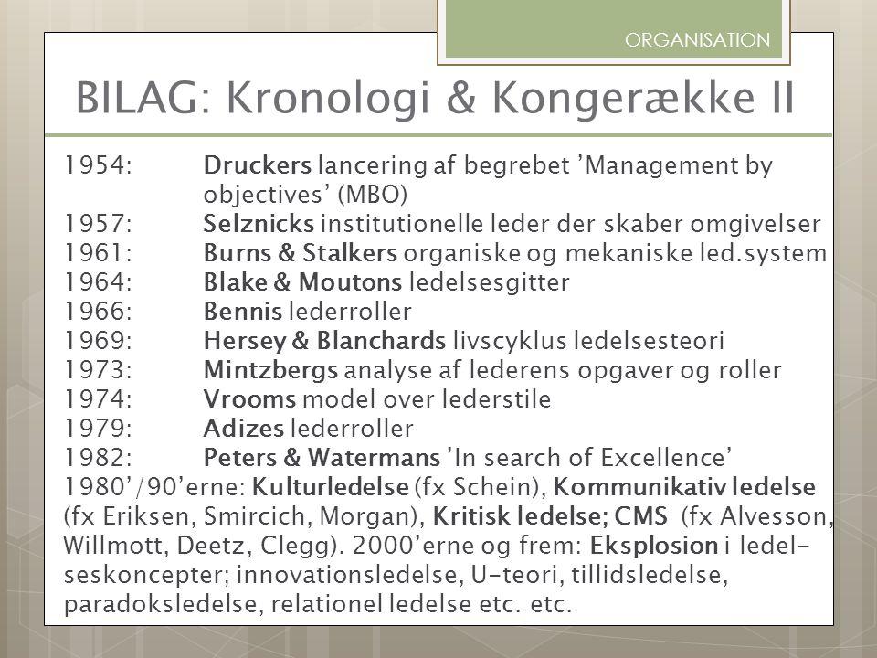 BILAG: Kronologi & Kongerække II