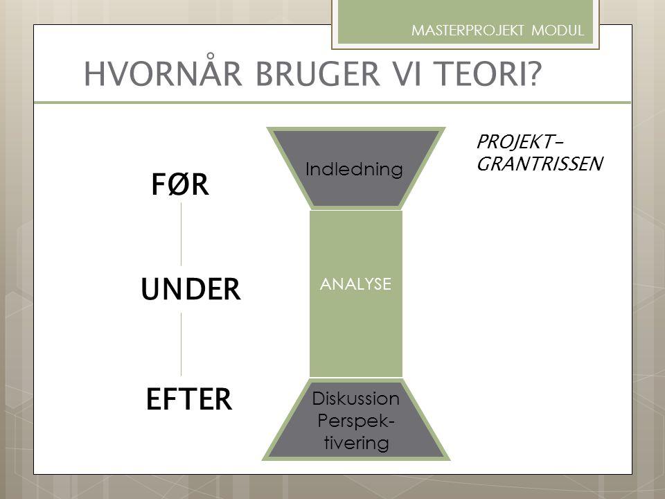 HVORNÅR BRUGER VI TEORI