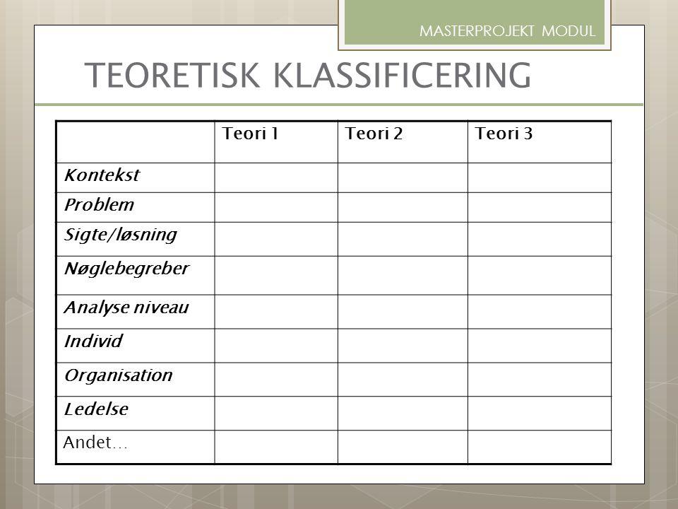 TEORETISK KLASSIFICERING