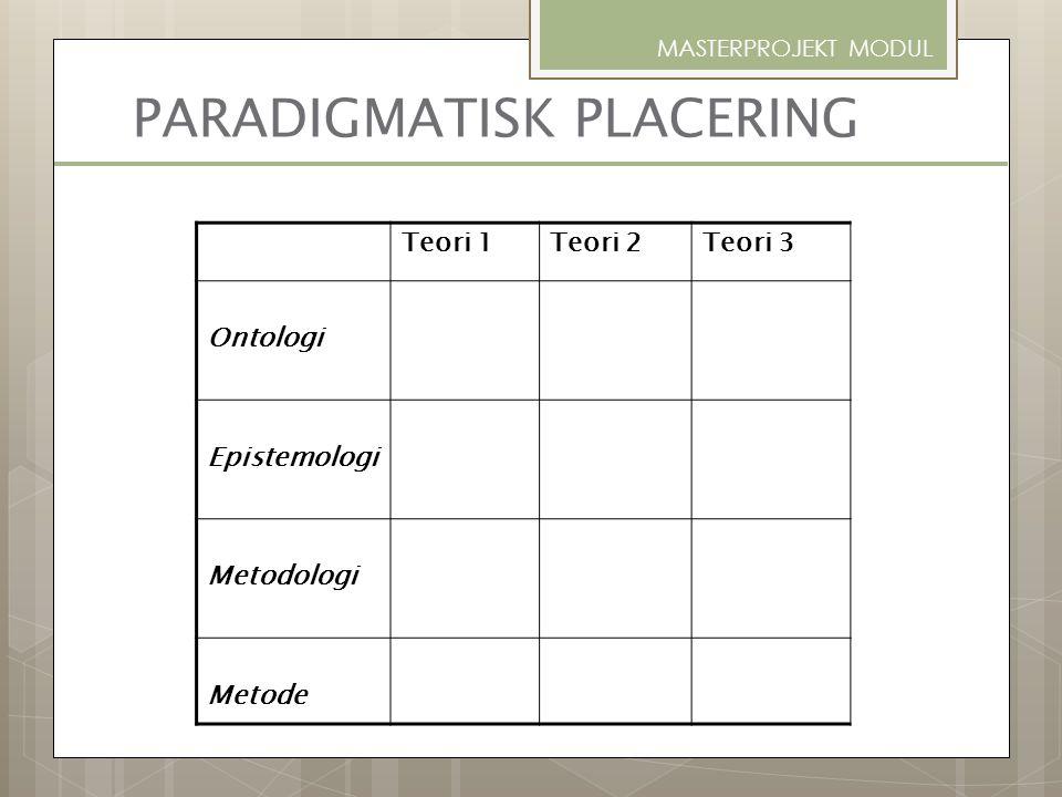 PARADIGMATISK PLACERING