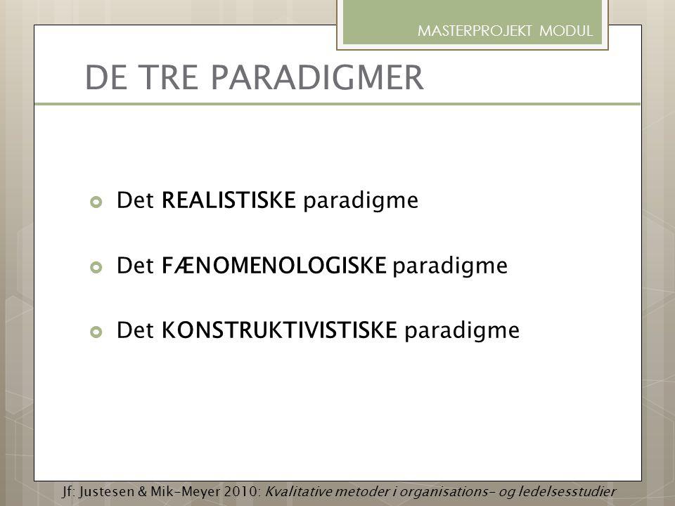 DE TRE PARADIGMER Det REALISTISKE paradigme