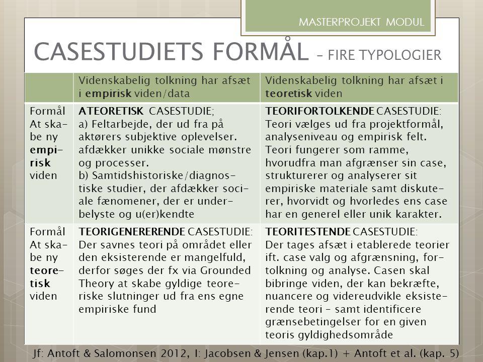 CASESTUDIETS FORMÅL – FIRE TYPOLOGIER