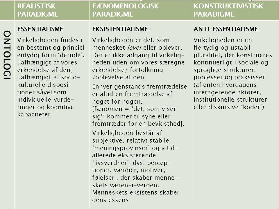 FÆNOMENOLOGISK PARADIGME KONSTRUKTIVISTISK PARADIGME