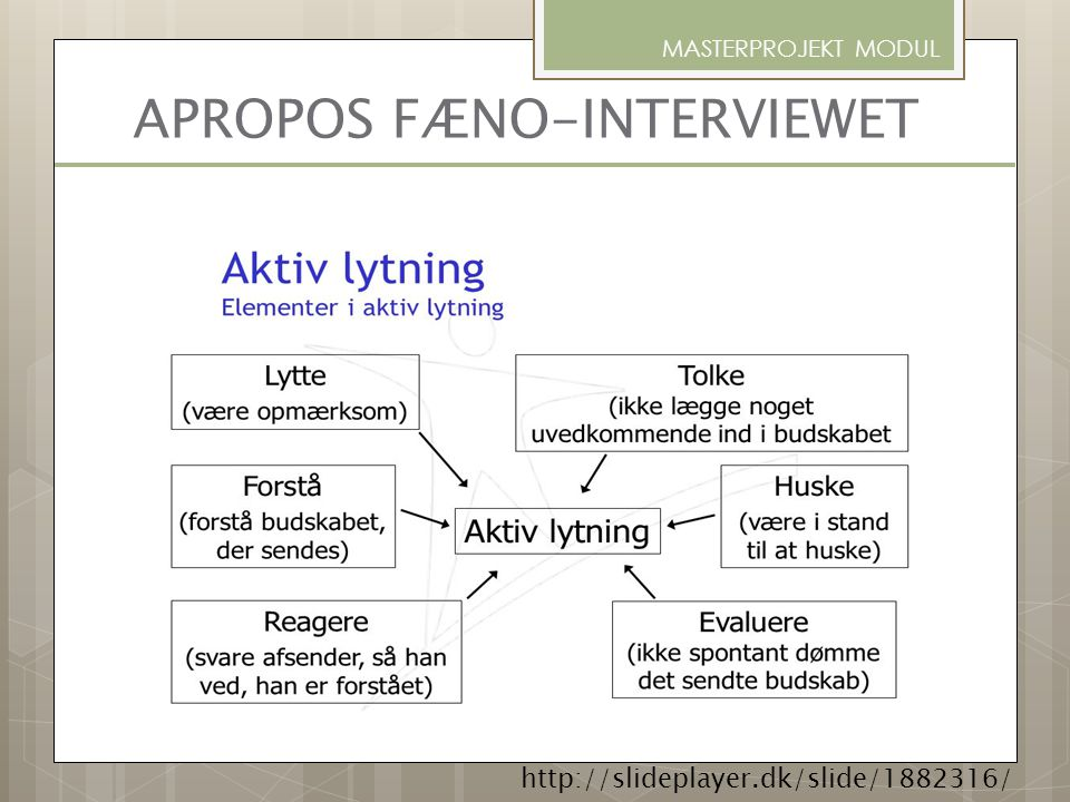 APROPOS FÆNO-INTERVIEWET