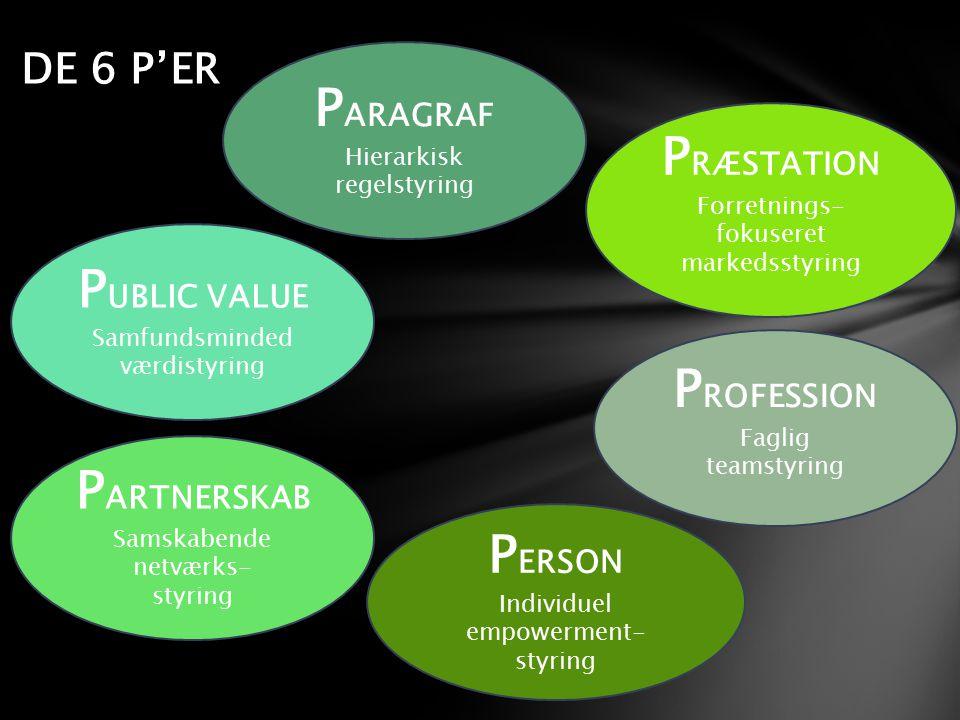 PARAGRAF Hierarkisk regelstyring