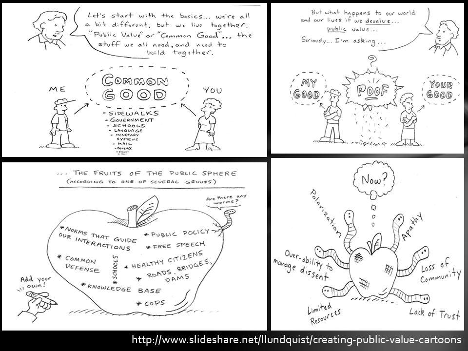 http://www.slideshare.net/llundquist/creating-public-value-cartoons