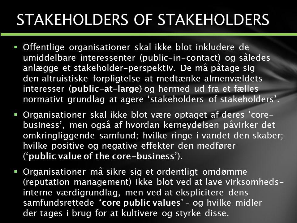 STAKEHOLDERS OF STAKEHOLDERS