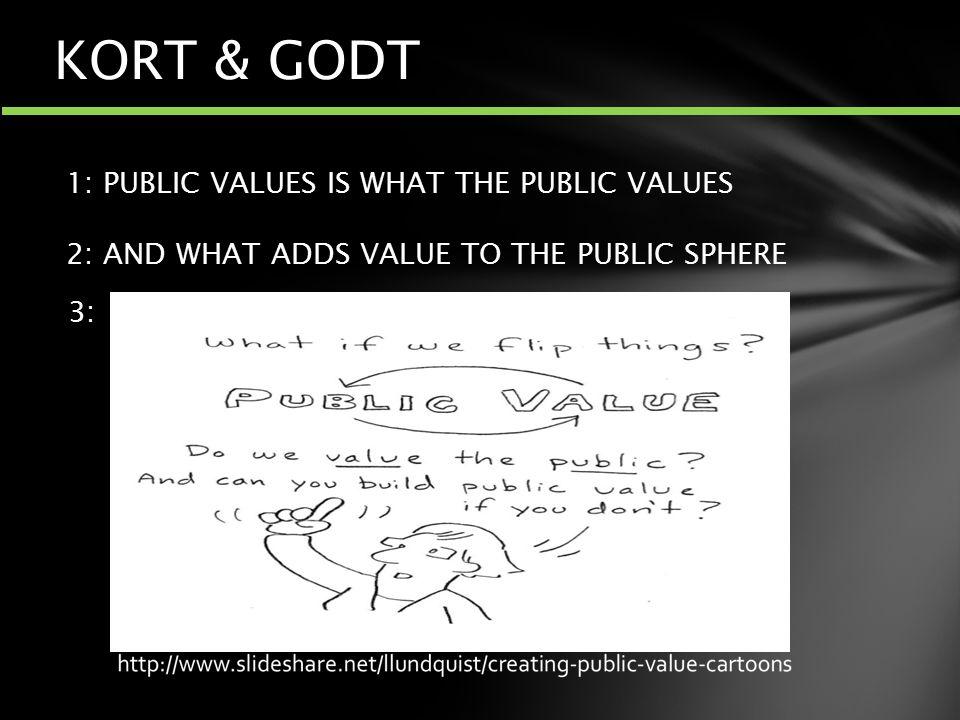 KORT & GODT 1: PUBLIC VALUES IS WHAT THE PUBLIC VALUES