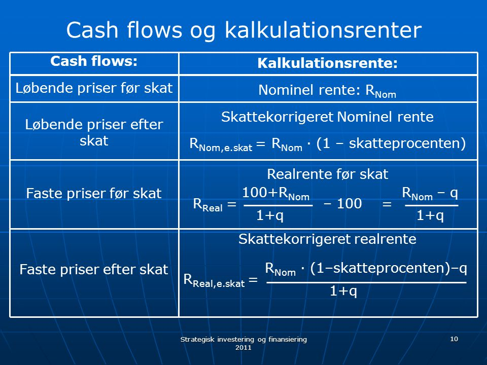 Cash flows og kalkulationsrenter