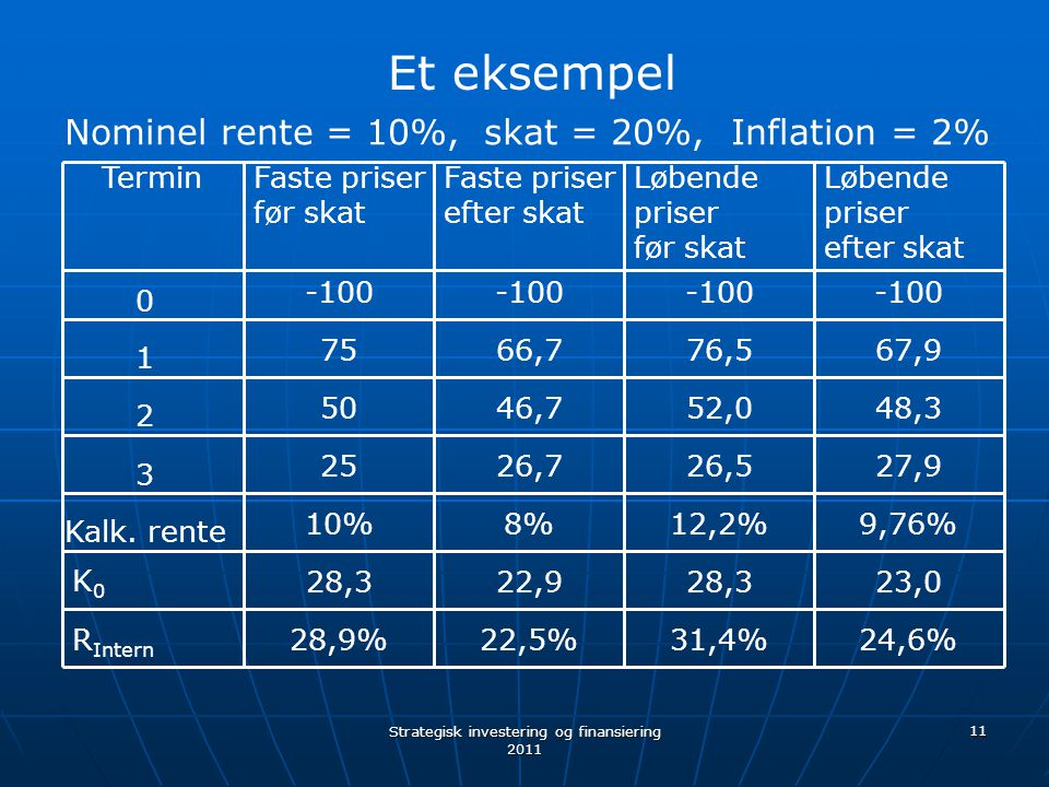 Skat, inflation og kalkulationsrente - ppt download