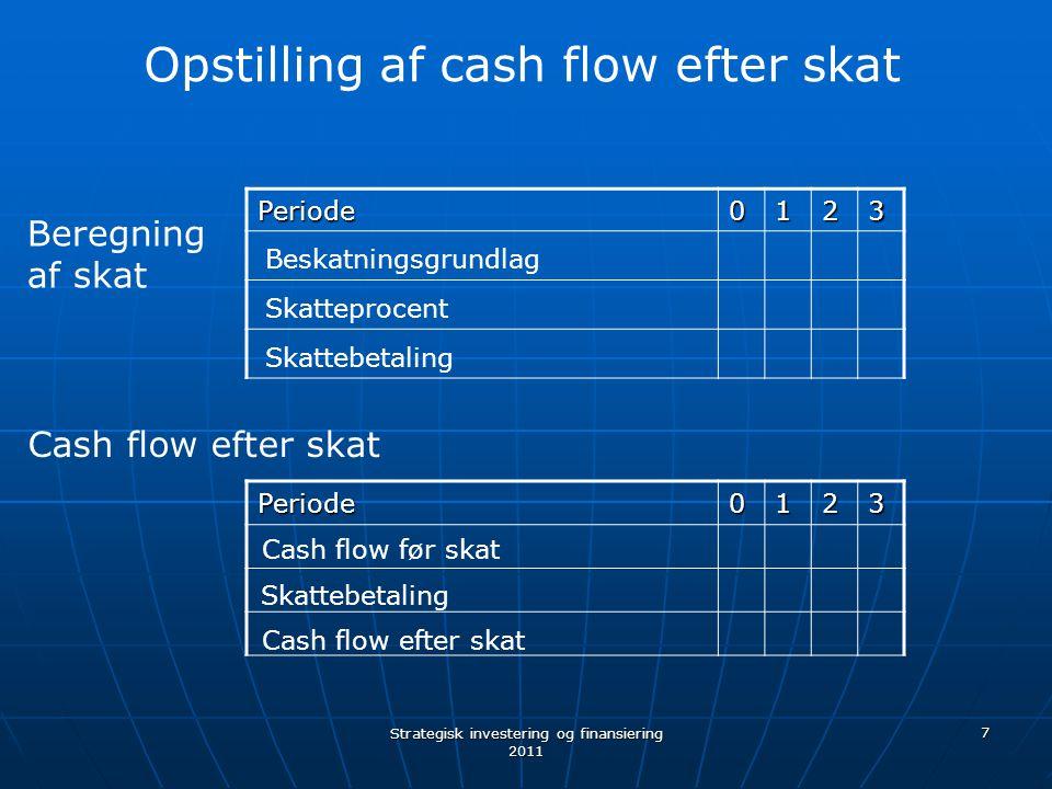 Opstilling af cash flow efter skat
