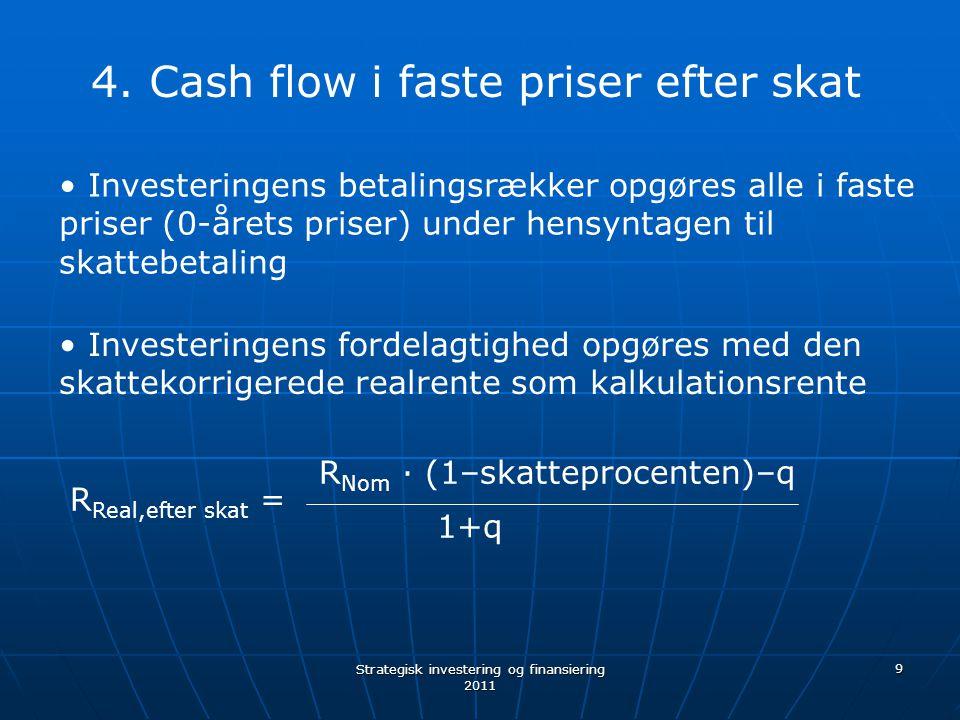 Cash flow i faste priser efter skat