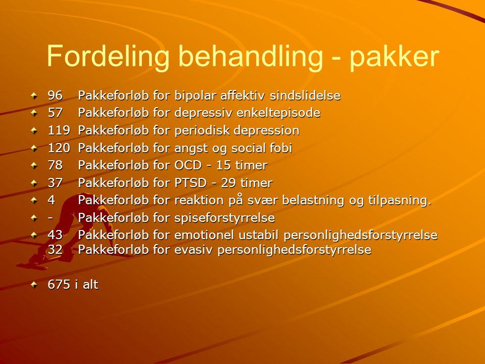 Fordeling behandling - pakker