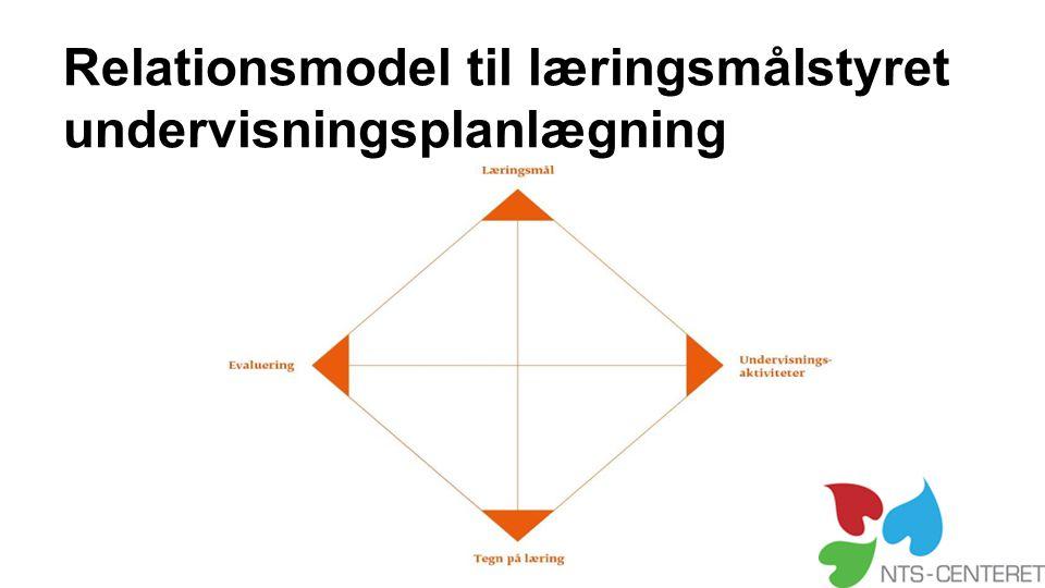 Relationsmodel til læringsmålstyret undervisningsplanlægning
