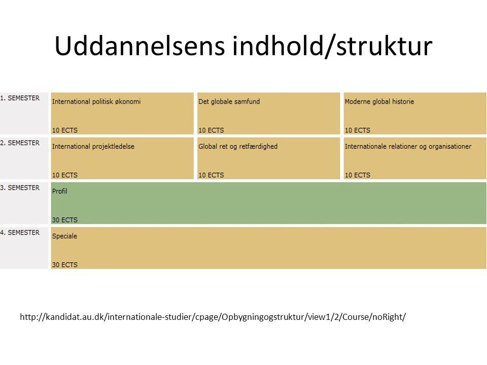Uddannelsens indhold/struktur