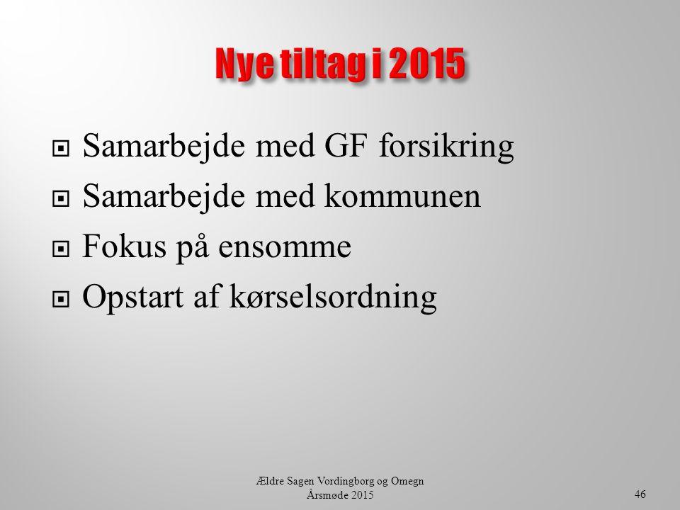 Ældre Sagen Vordingborg og Omegn Årsmøde 2015