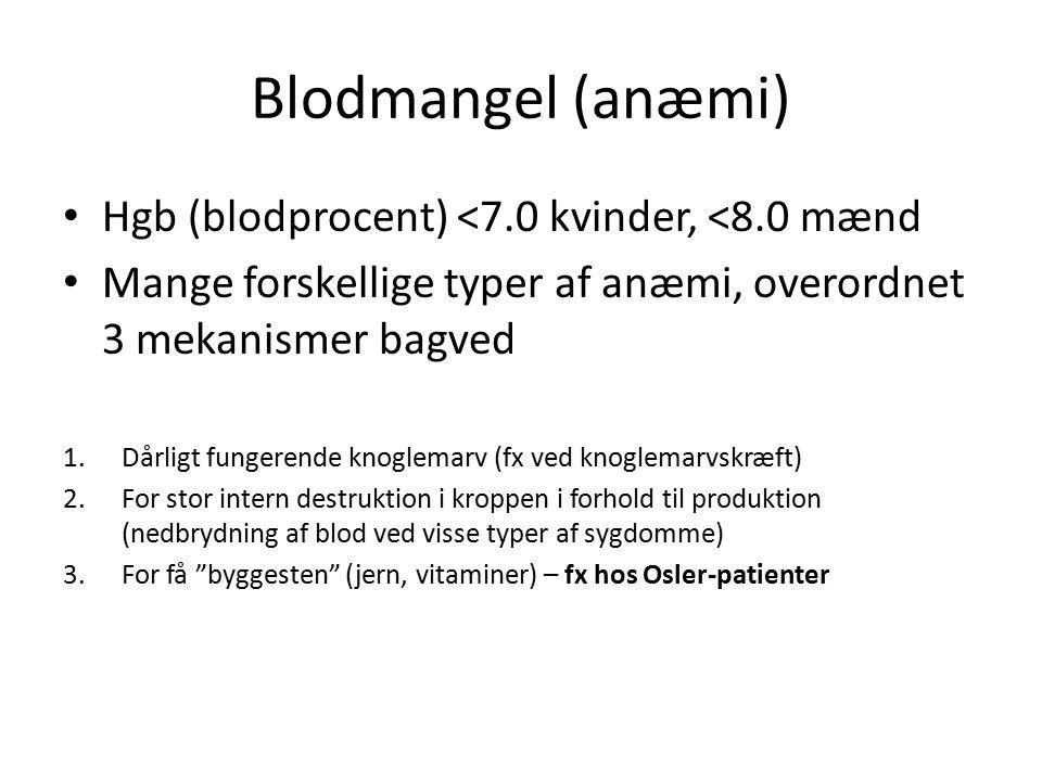 Blodmangel (anæmi) Hgb (blodprocent) <7.0 kvinder, <8.0 mænd