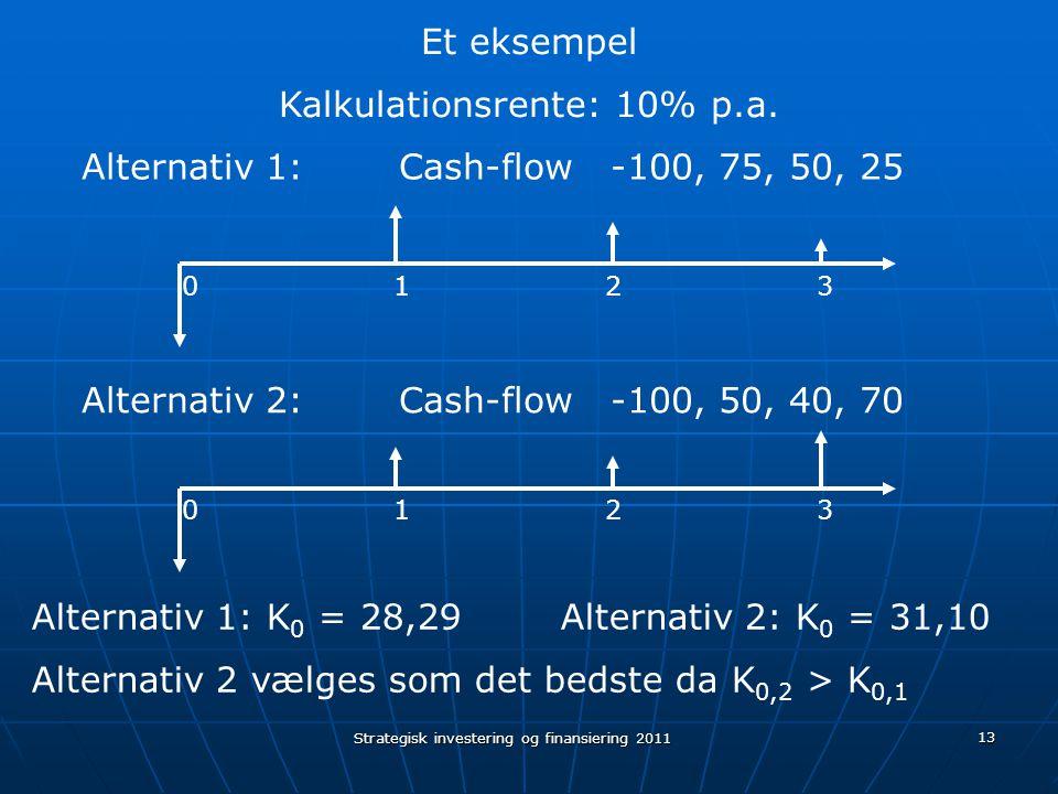 Kalkulationsrente: 10% p.a.