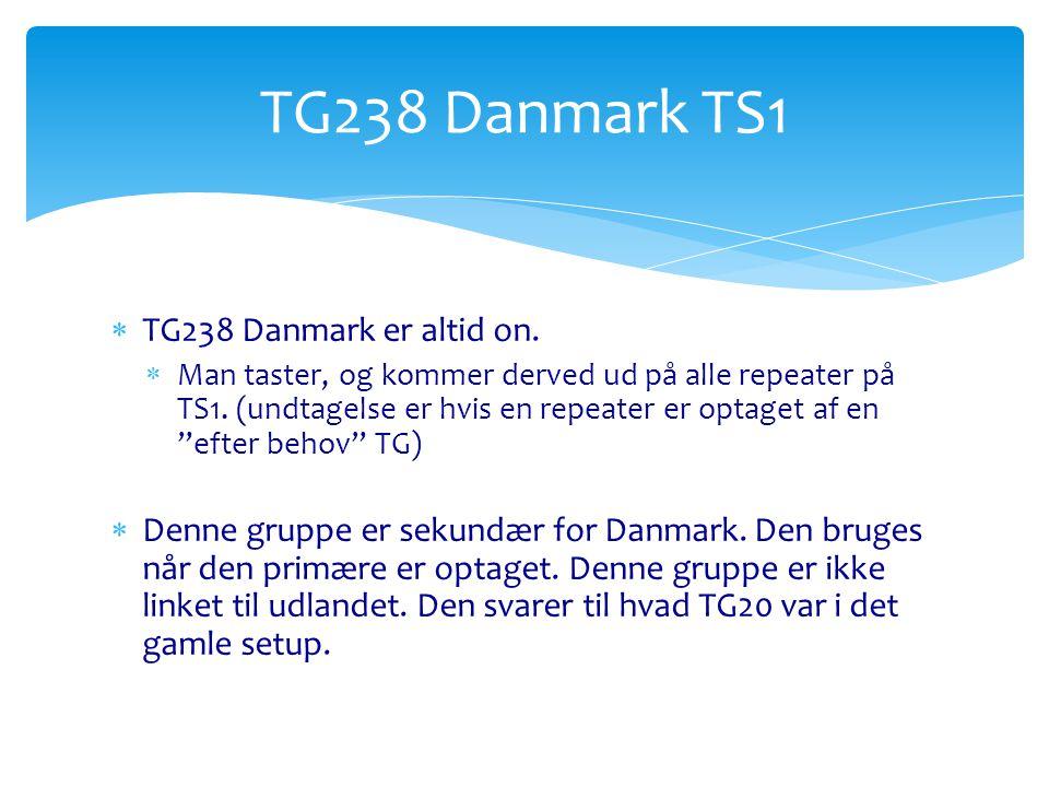 TG238 Danmark TS1 TG238 Danmark er altid on.