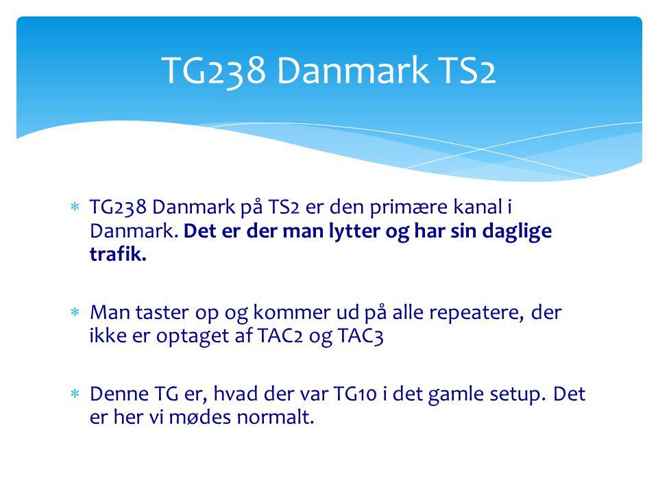 TG238 Danmark TS2 TG238 Danmark på TS2 er den primære kanal i Danmark. Det er der man lytter og har sin daglige trafik.