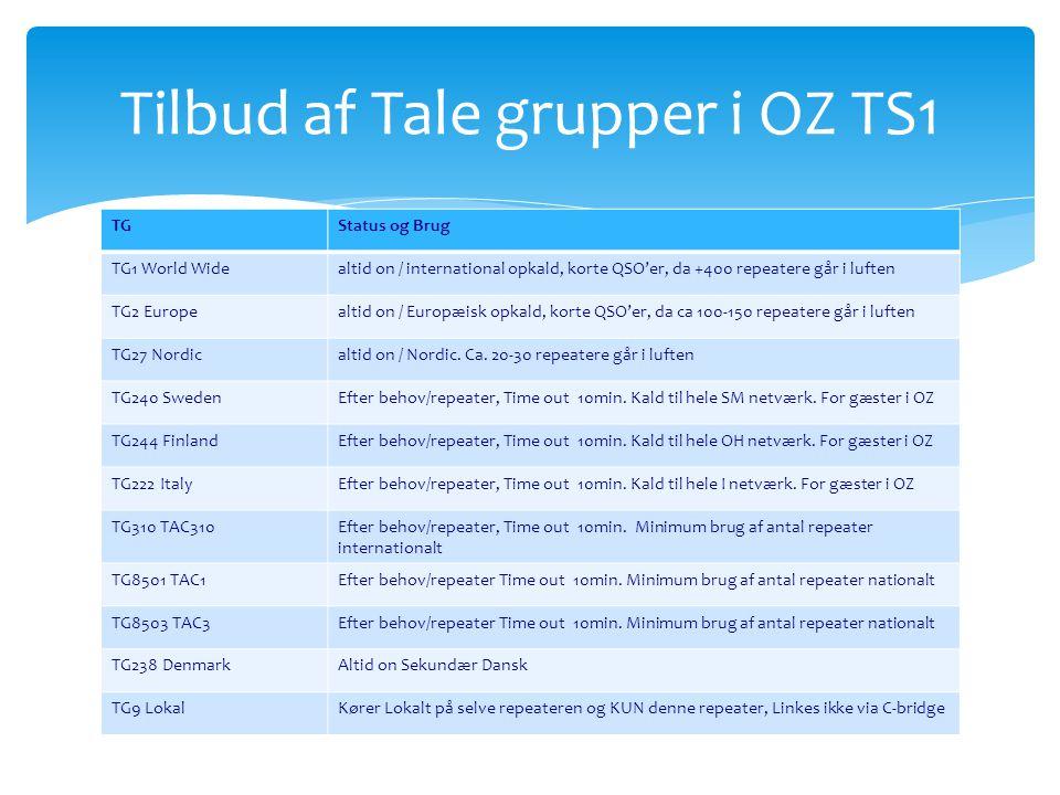 Tilbud af Tale grupper i OZ TS1