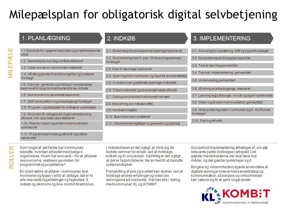 Milepælsplan for obligatorisk digital selvbetjening