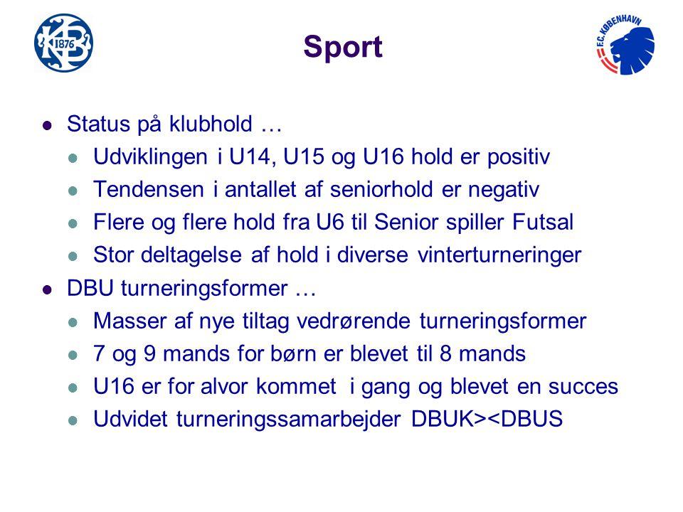 Sport Status på klubhold …