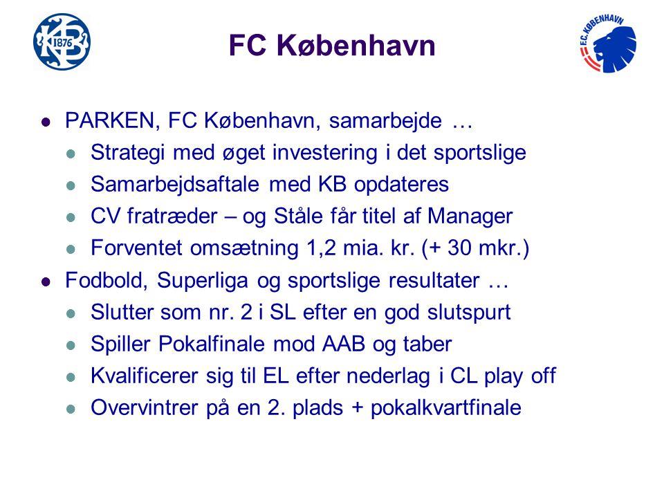 FC København PARKEN, FC København, samarbejde …