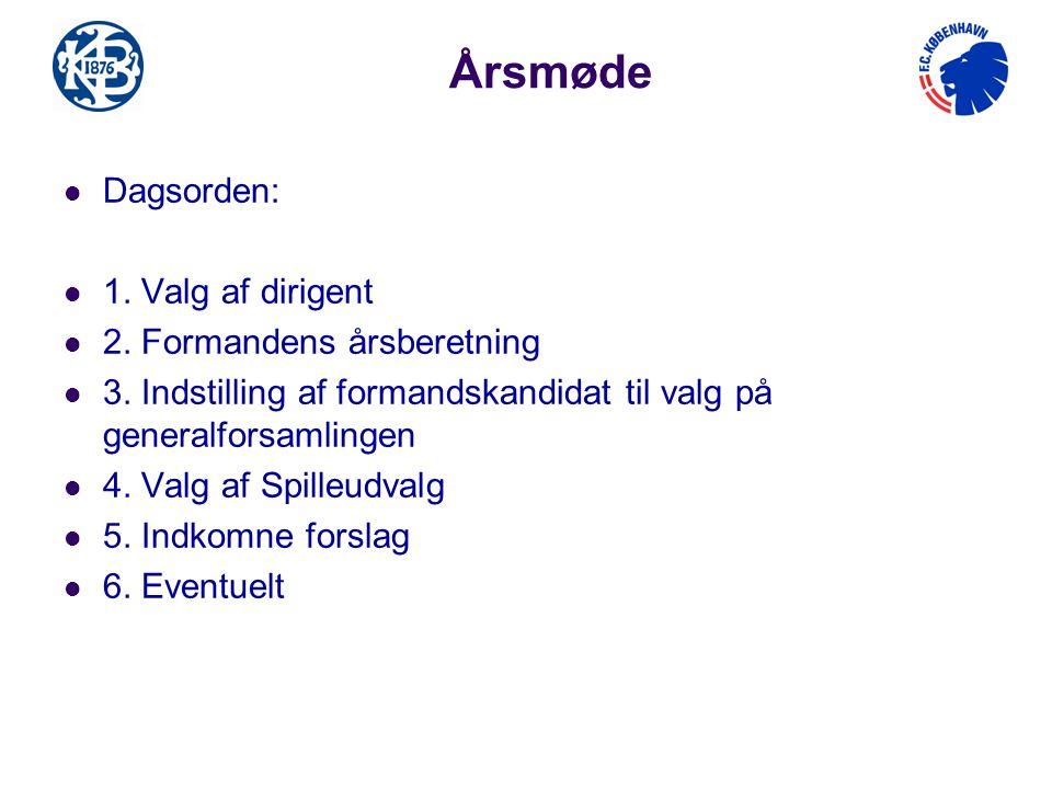 Årsmøde Dagsorden: 1. Valg af dirigent 2. Formandens årsberetning