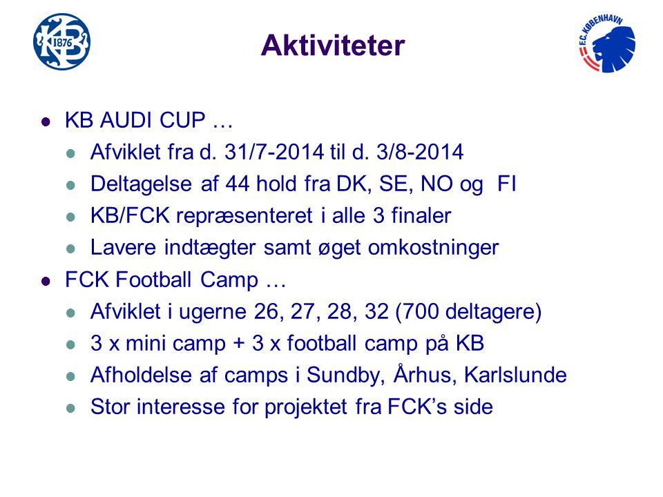 Aktiviteter KB AUDI CUP … Afviklet fra d. 31/7-2014 til d. 3/8-2014