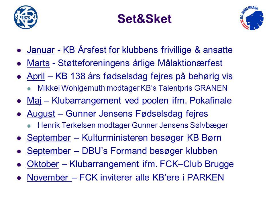 Set&Sket Januar - KB Årsfest for klubbens frivillige & ansatte