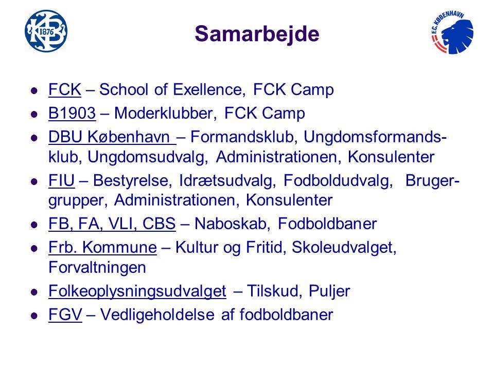 Samarbejde FCK – School of Exellence, FCK Camp