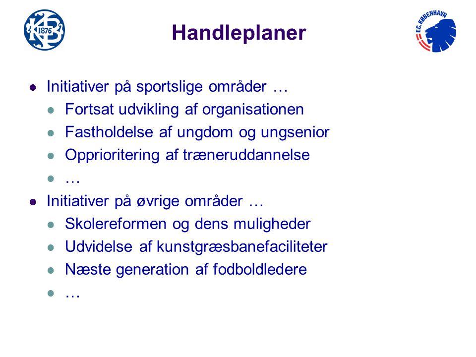 Handleplaner Initiativer på sportslige områder …