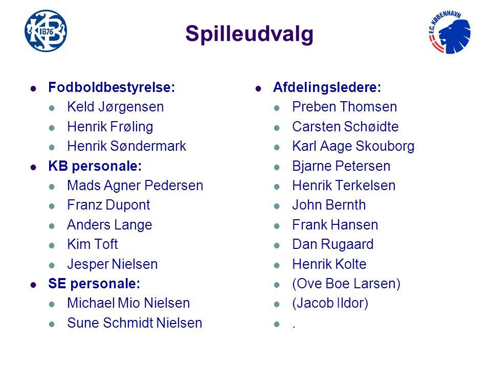 Spilleudvalg Fodboldbestyrelse: Keld Jørgensen Henrik Frøling