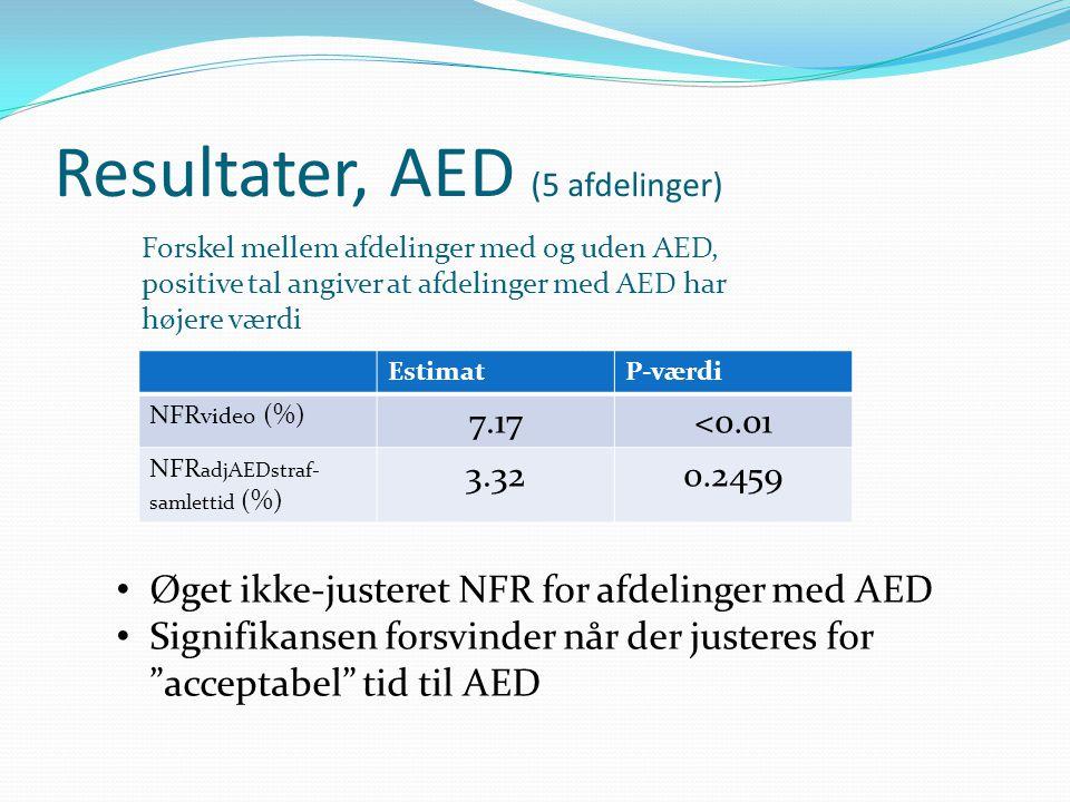 Resultater, AED (5 afdelinger)