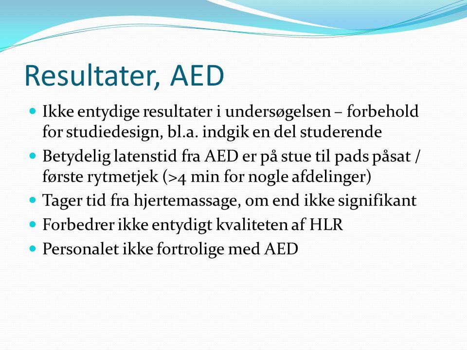 Resultater, AED Ikke entydige resultater i undersøgelsen – forbehold for studiedesign, bl.a. indgik en del studerende.
