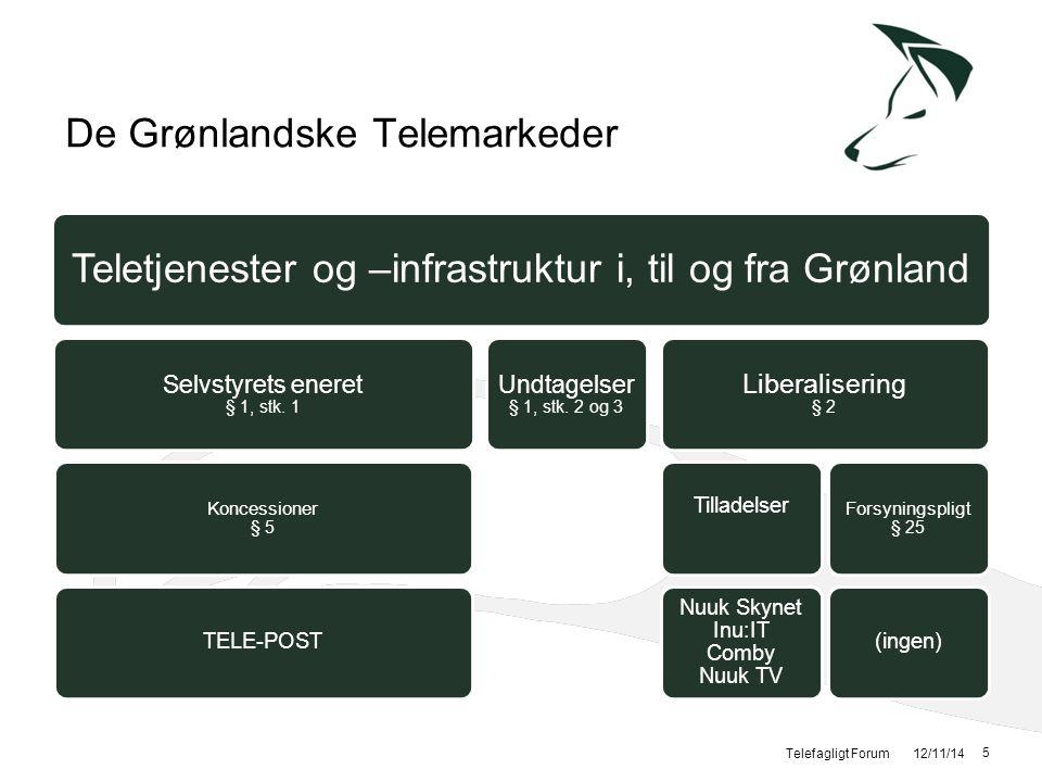 De Grønlandske Telemarkeder