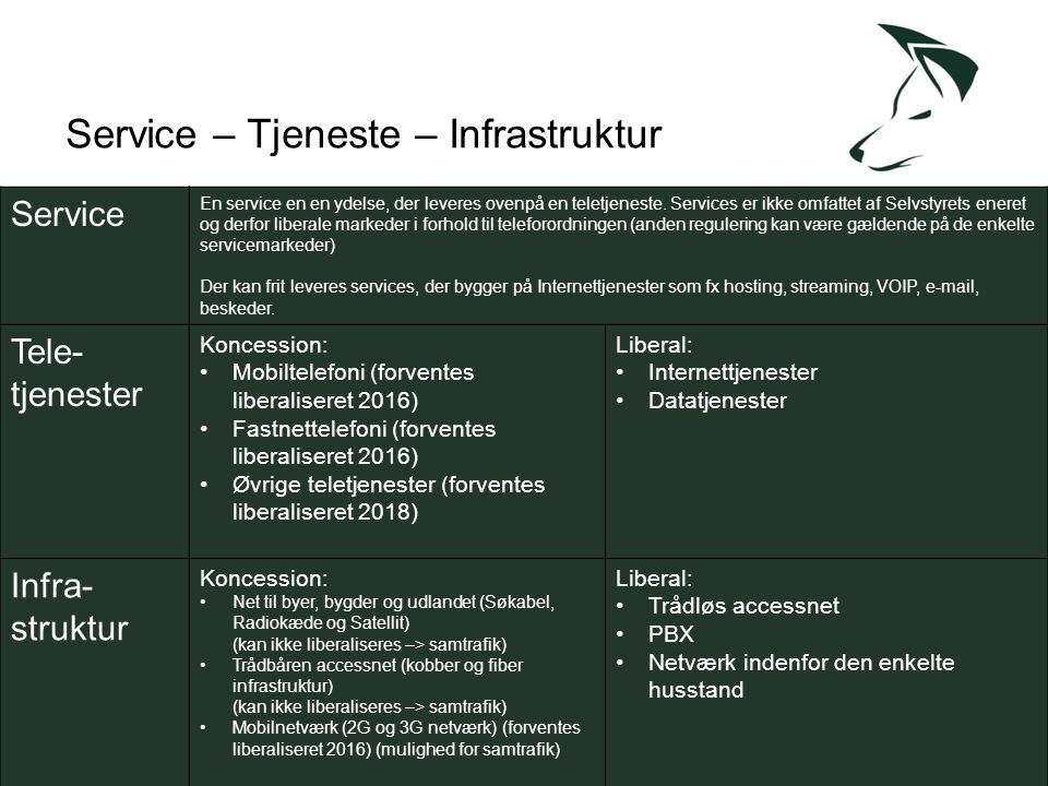 Service – Tjeneste – Infrastruktur