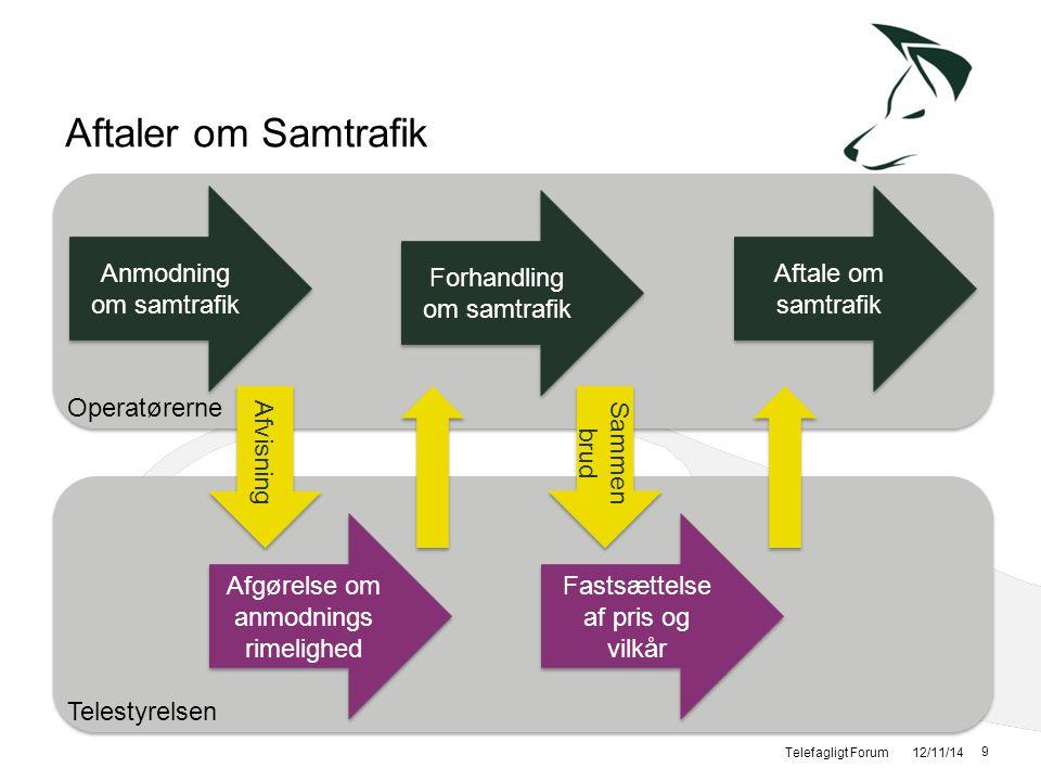 Aftaler om Samtrafik Anmodning om samtrafik Forhandling om samtrafik