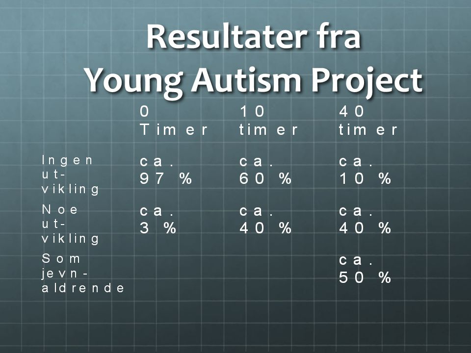 Resultater fra Young Autism Project