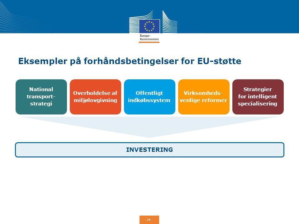 Eksempler på forhåndsbetingelser for EU-støtte
