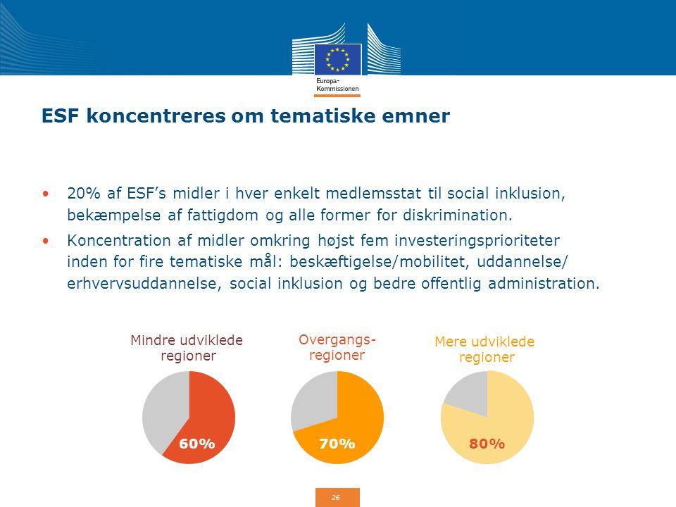 ESF koncentreres om tematiske emner